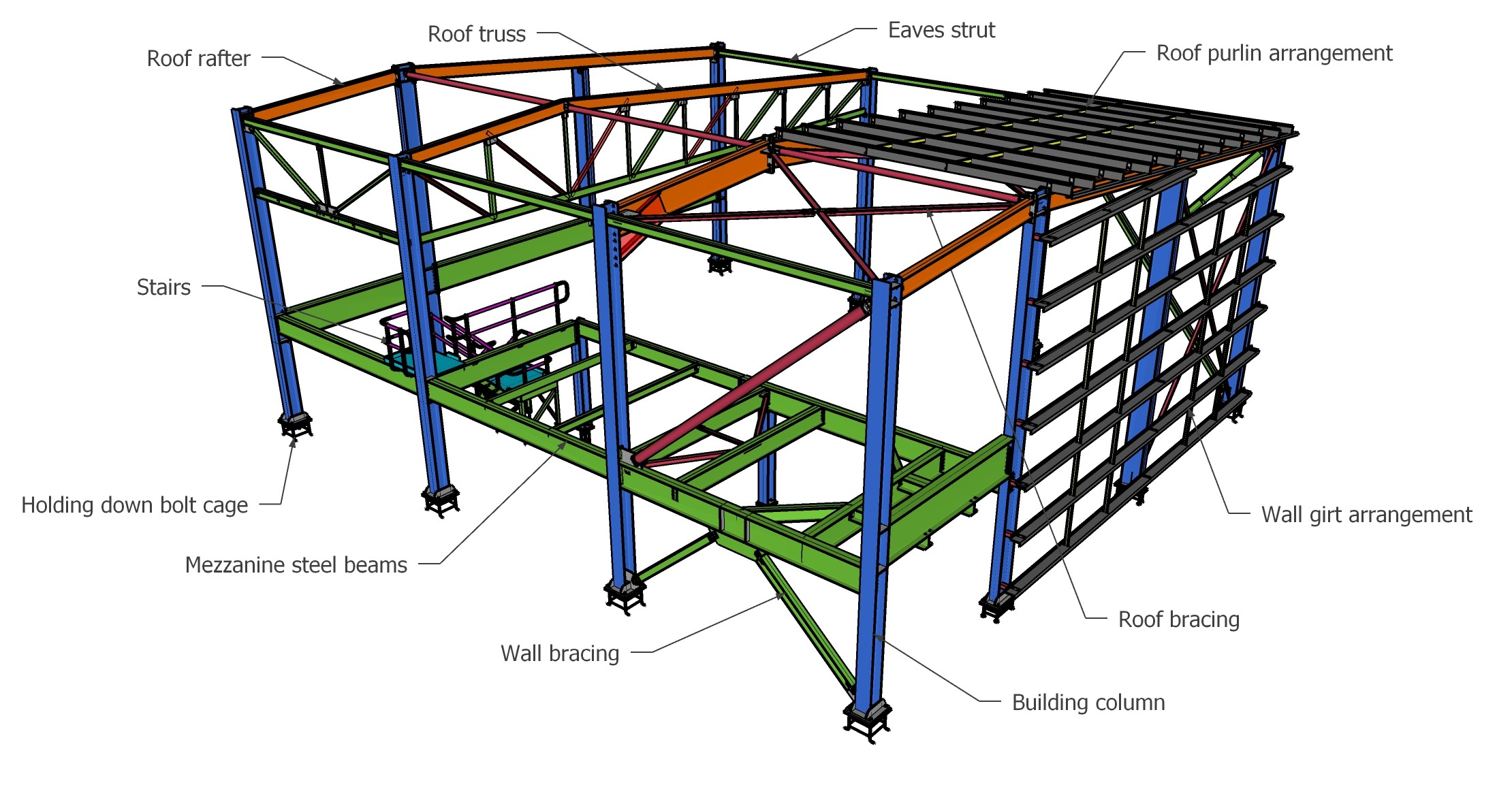 3D Model Provided in IFC Format